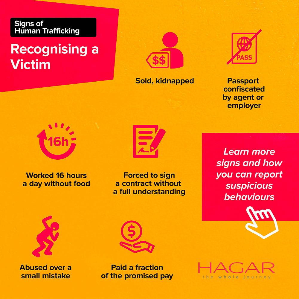 Human trafficking in Singapore - Hagar Singapore
